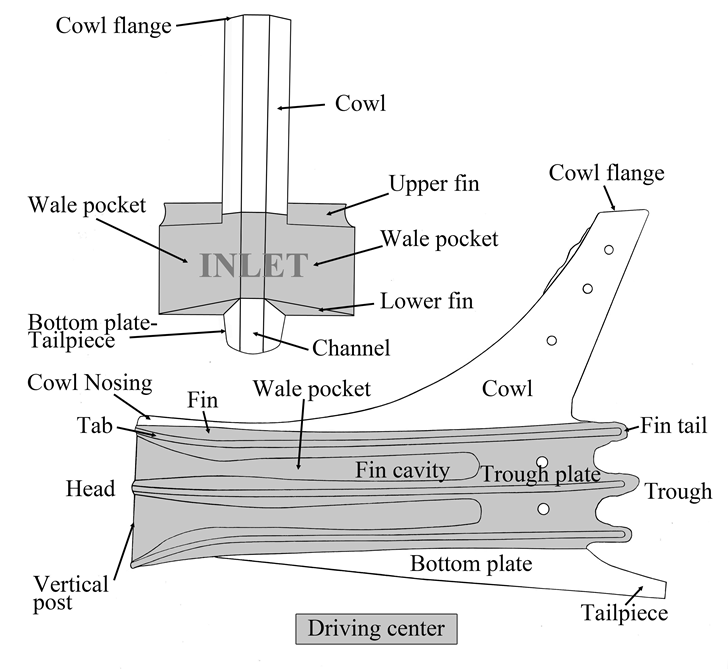 image depicting a warship ram's morphology